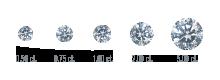 Diamond Size Guide